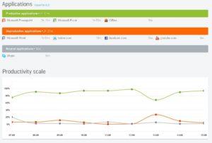 Desktime - oznacz które aplikacje są produktywne, a które nieproduktywne lub neutralne