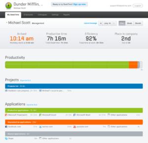 Desktime - aplikacja do mierzenia aktywności w pracy